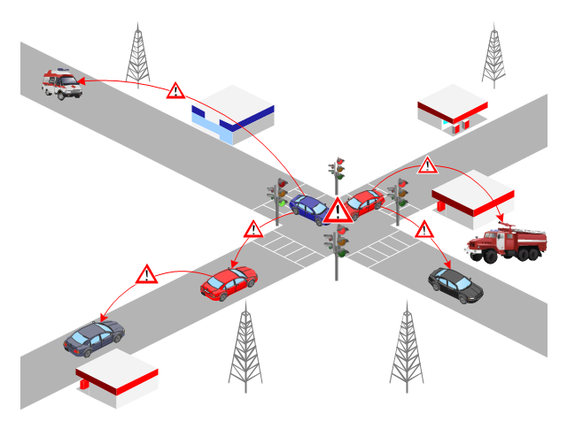 Examples of Vehicular Ad-hoc Network (VANET) Applications